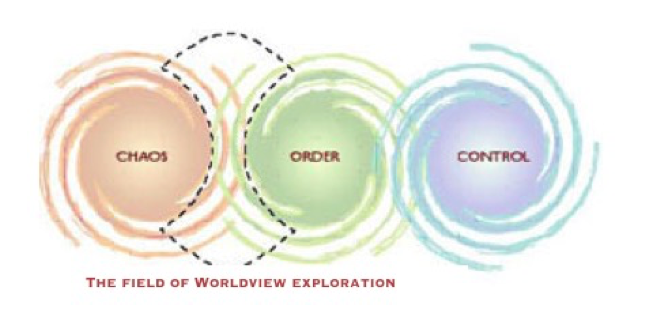 Chaos-Order Worldview Exploration Field